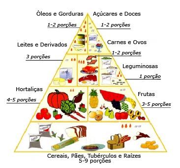 Piramide_alimentar1
