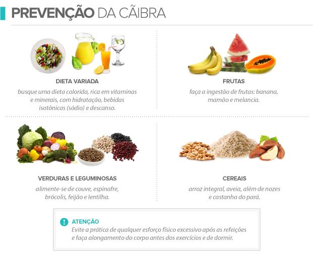 caibra_prevencao