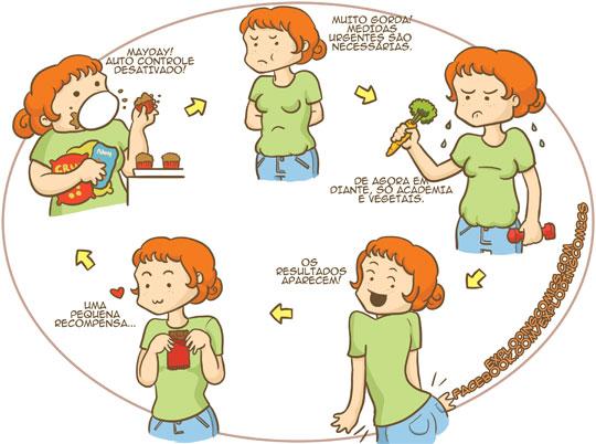 2008, que tipo de alimentos debo comer para bajar de peso implica entrenar