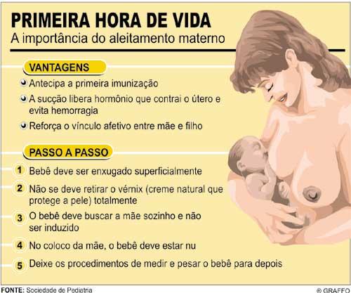 infografico_Aleitamento materno